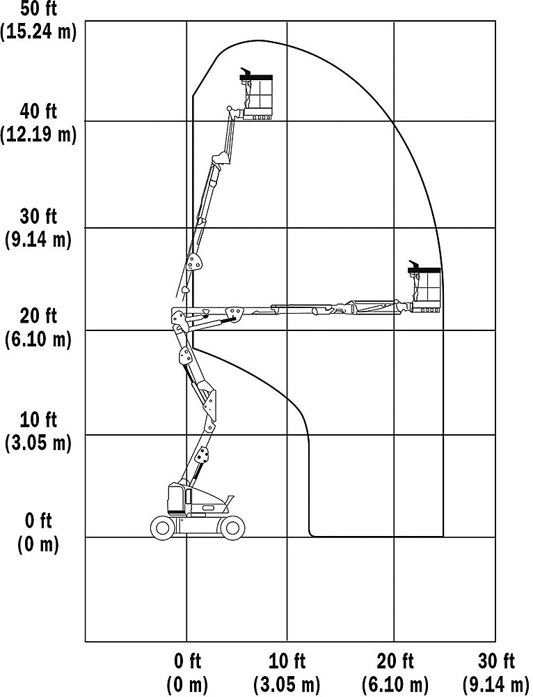 JLG E400AJP - reach diagram